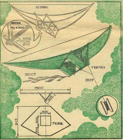Теоретический материал о воздушных змеях.  Как сделать воздушного змея.  Изготовление плоского змея.