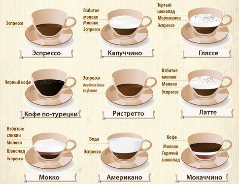 Кофе американо как сделать
