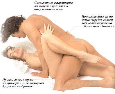 Время Секса Мужчин И Женщин