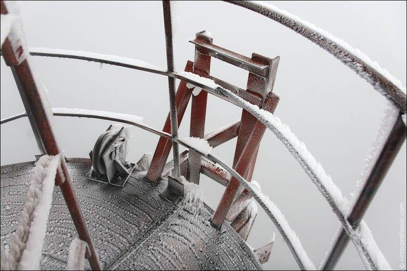 Самый высокий абандон Вершина. Сильнейший ветер. Нулевая видимость.