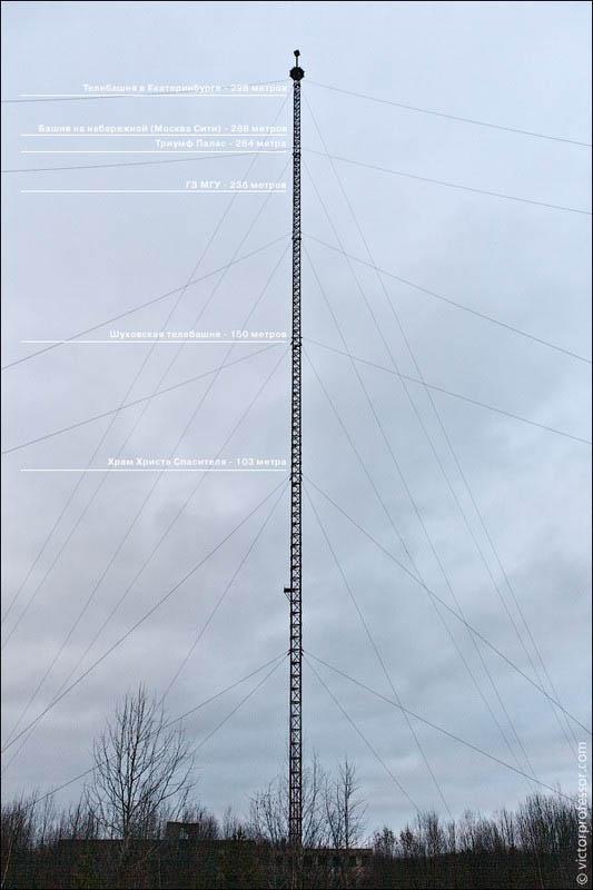 Самый высокий абандон Чуть отойдем в сторону и сравним высоту вышки с известными высотными сооружениями.