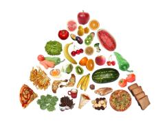 Пирамида питания, или Как пользоваться главным инструментом американских диетологов?