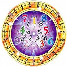Ведическая нумерология в психологии