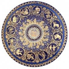 Как выбрать лучшее место жительства по своему знаку Зодиака?